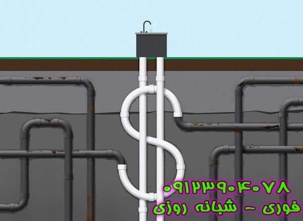 لوله بازکنی تهران فوری و ارزان و تضمینی در تهران و شهرهای اطراف