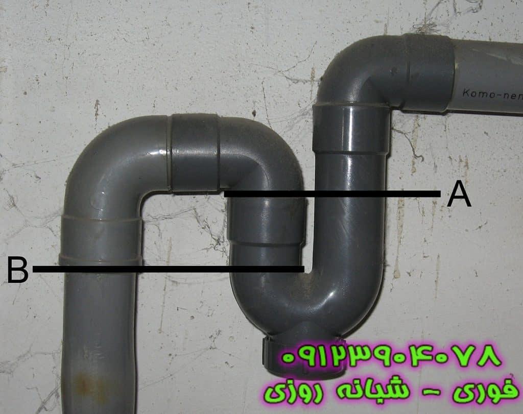 1200px Annotated plumbing trap 1024x811 - لوله بازکنی تهران سریع و ارزان و با کادر مجرب